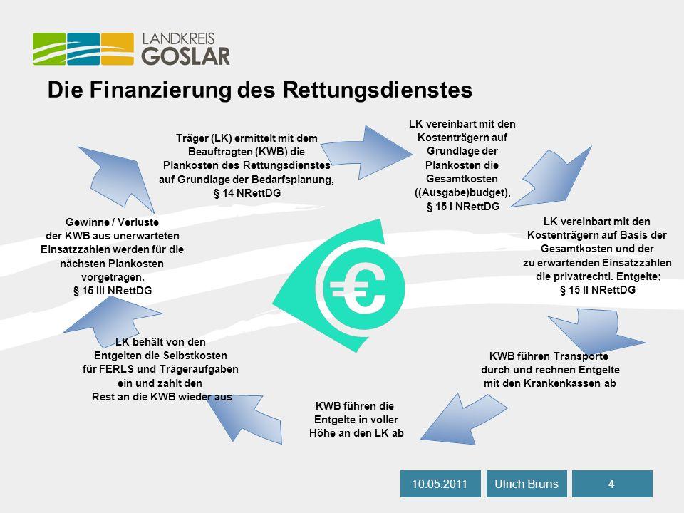 06.05.20084 Ulrich BrunsAutor Die Finanzierung des Rettungsdienstes 10.05.20114 Ulrich Bruns