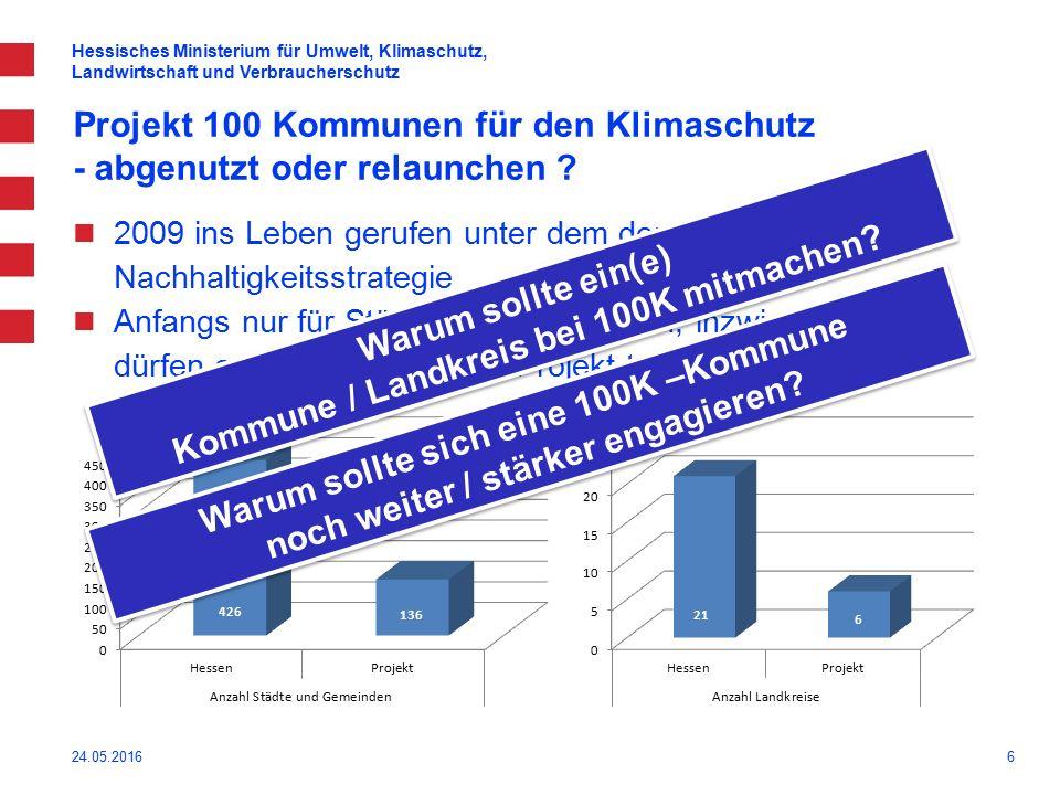 """7 Kommunaler Klimaschutz – Herausforderungen (via 100K) Projekt """"100 Kommunen für den Klimaschutz wird um das Themenfeld Anpassung ergänzt und weiterentwickelt."""
