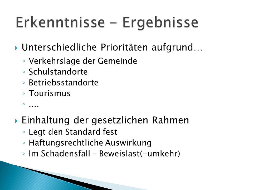  Unterschiedliche Prioritäten aufgrund… ◦ Verkehrslage der Gemeinde ◦ Schulstandorte ◦ Betriebsstandorte ◦ Tourismus ◦....