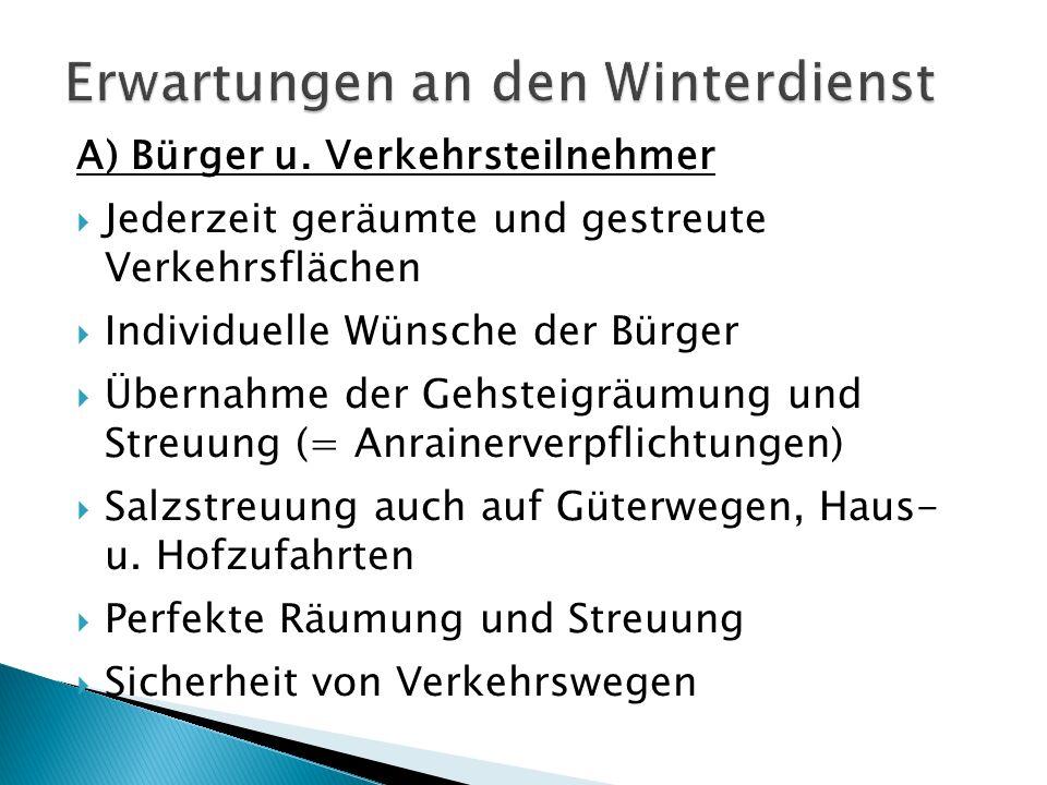 A) Bürger u.