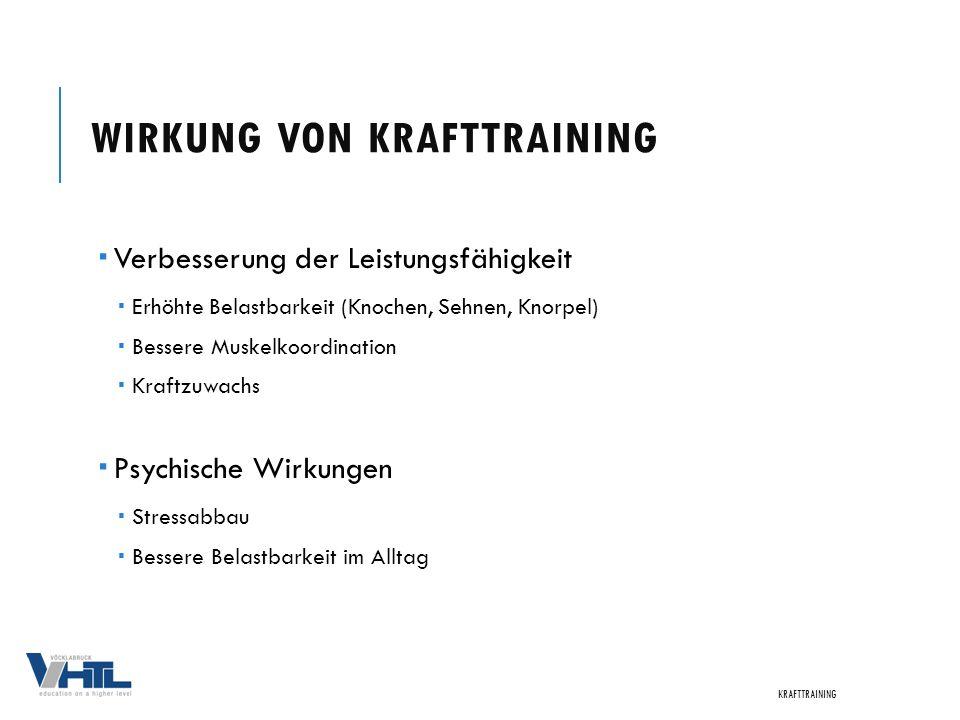 WIRKUNG VON KRAFTTRAINING Ästhetische Wirkungen KRAFTTRAINING