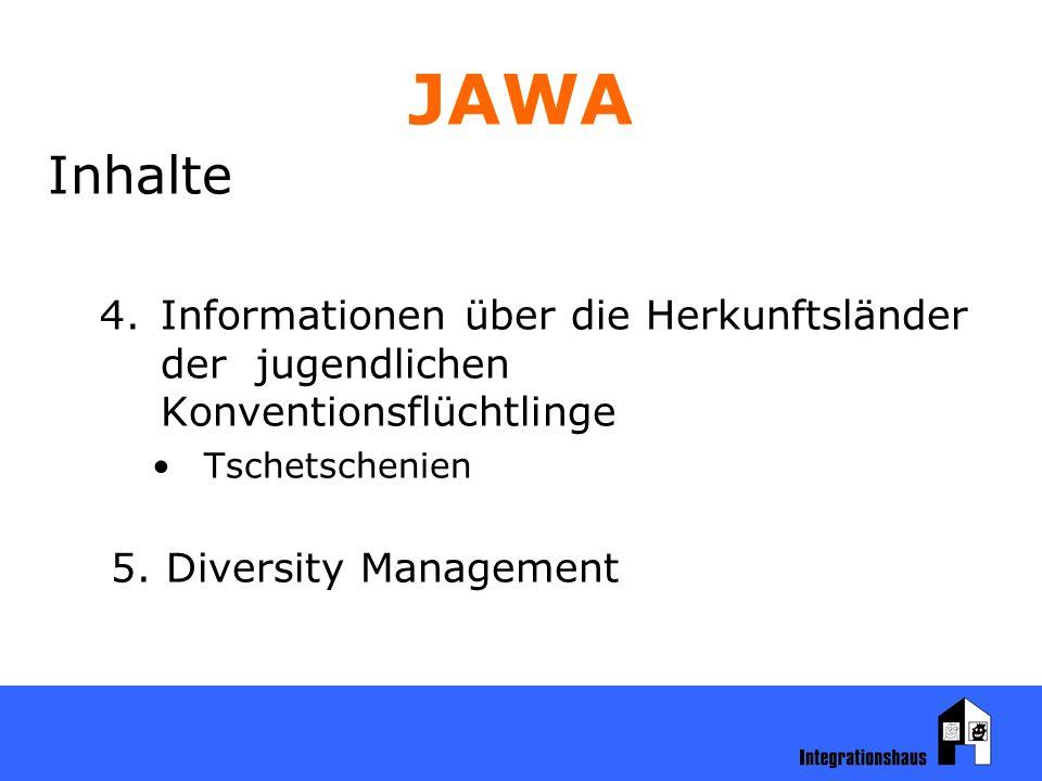 JAWA Inhalte 4.Informationen über die Herkunftsländer der jugendlichen Konventionsflüchtlinge Tschetschenien 5.