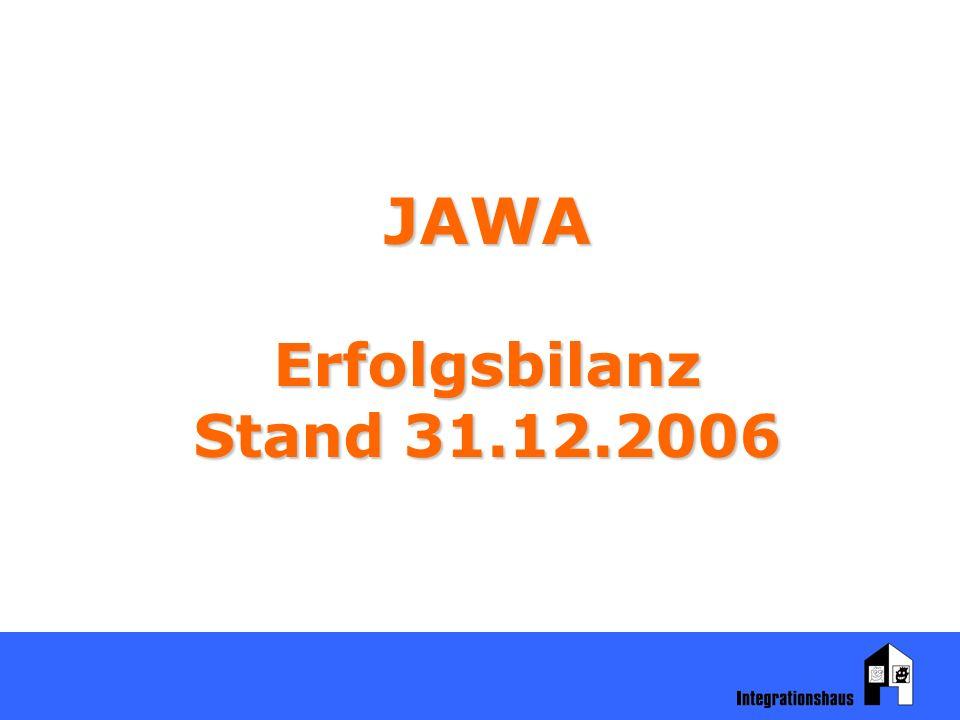 JAWAErfolgsbilanz Stand 31.12.2006