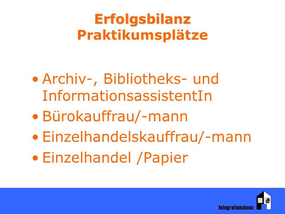 Erfolgsbilanz Erfolgsbilanz Praktikumsplätze Archiv-, Bibliotheks- und InformationsassistentIn Bürokauffrau/-mann Einzelhandelskauffrau/-mann Einzelhandel /Papier
