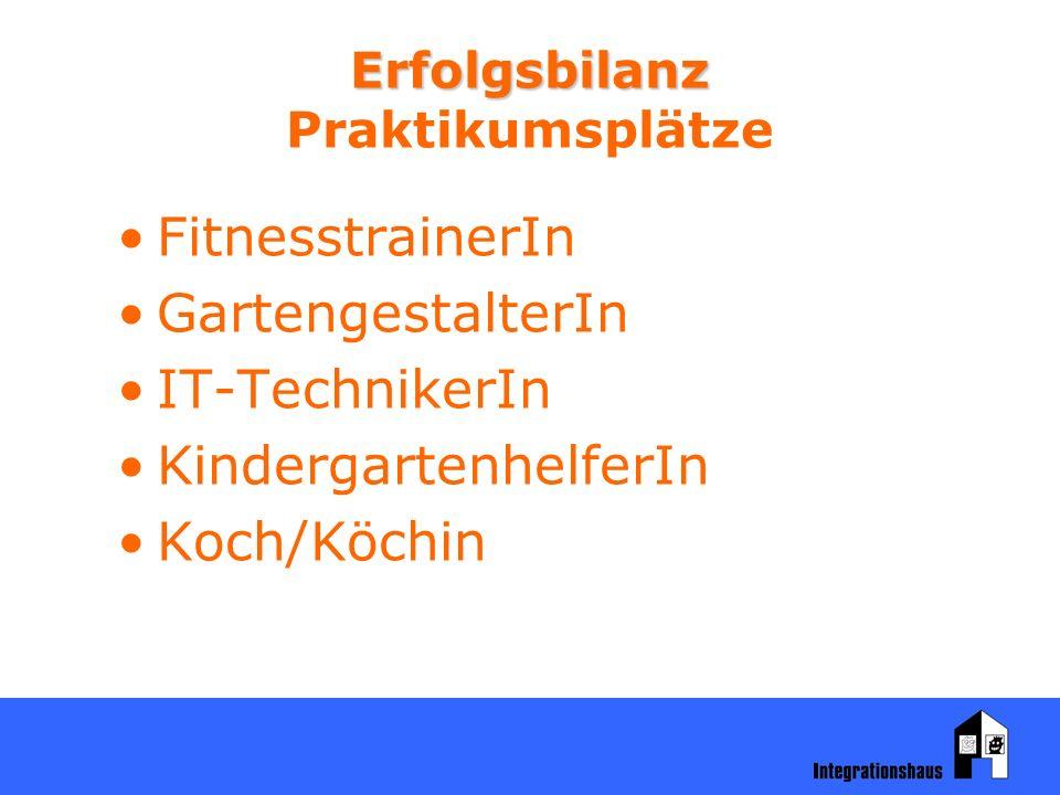 Erfolgsbilanz Erfolgsbilanz Praktikumsplätze FitnesstrainerIn GartengestalterIn IT-TechnikerIn KindergartenhelferIn Koch/Köchin