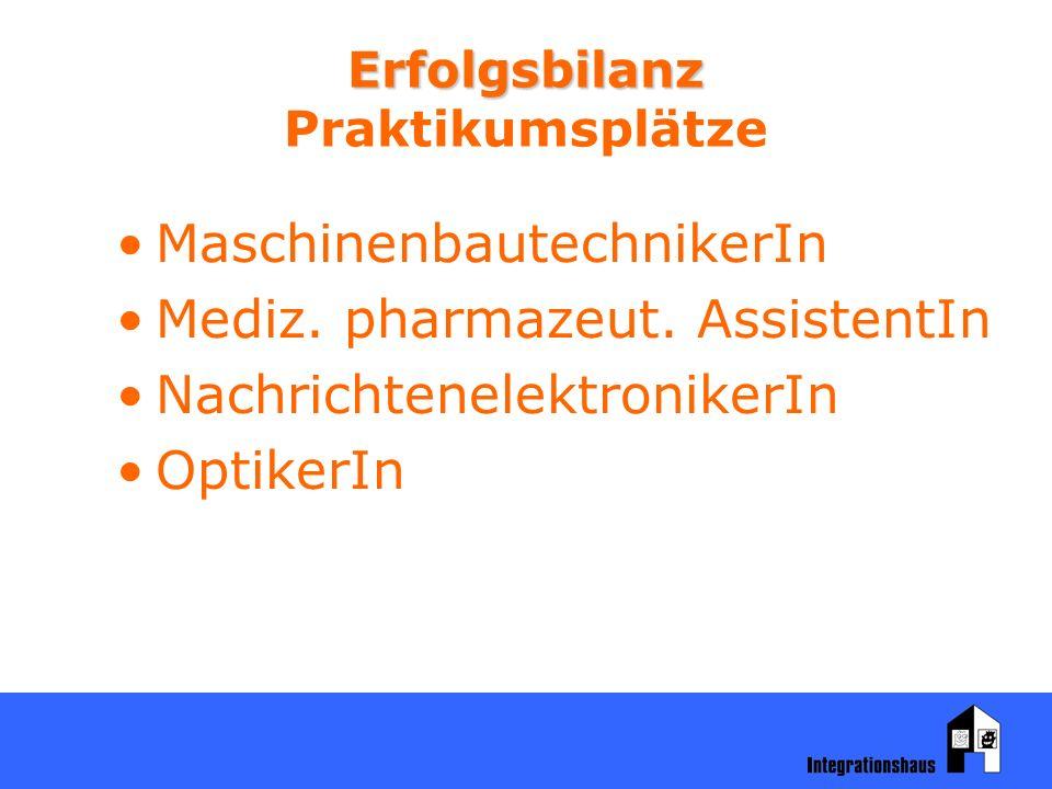 Erfolgsbilanz Erfolgsbilanz Praktikumsplätze MaschinenbautechnikerIn Mediz.