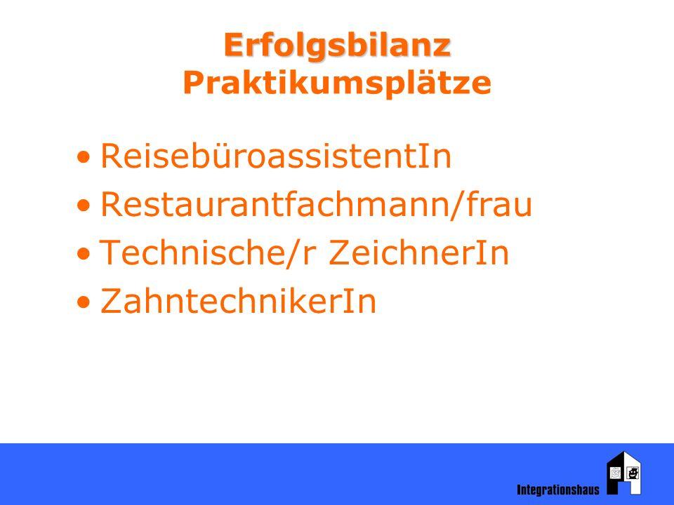 Erfolgsbilanz Erfolgsbilanz Praktikumsplätze ReisebüroassistentIn Restaurantfachmann/frau Technische/r ZeichnerIn ZahntechnikerIn