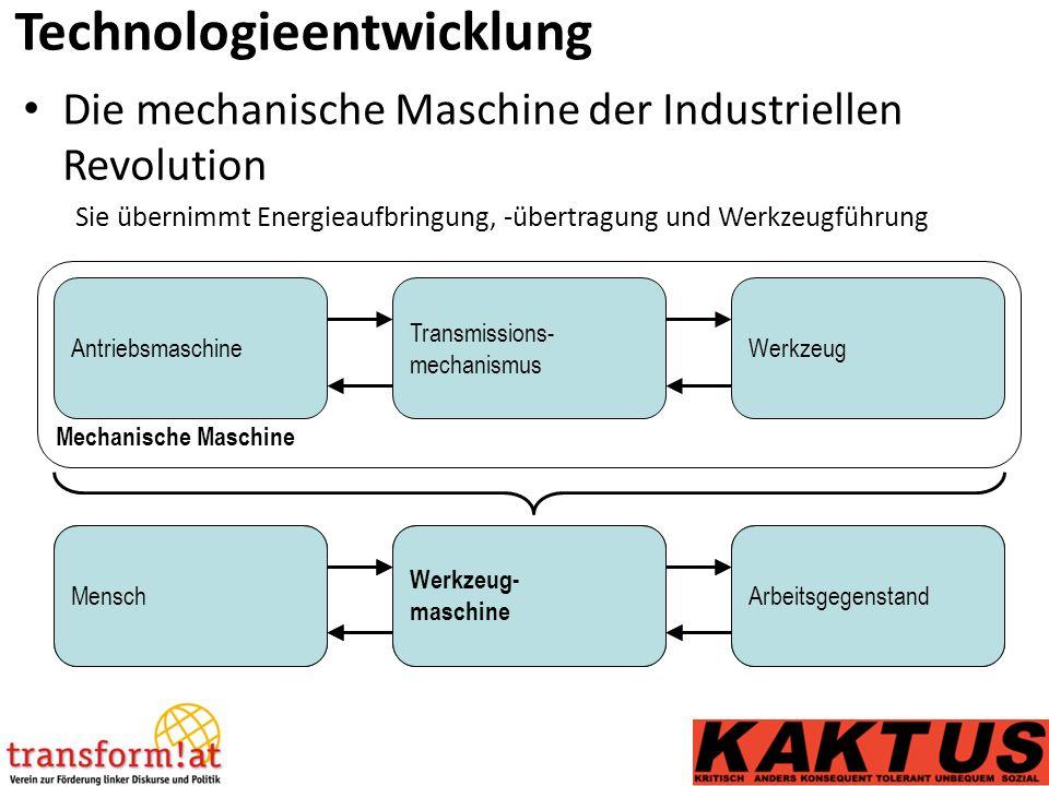 Die mechanische Maschine der Industriellen Revolution Sie übernimmt Energieaufbringung, -übertragung und Werkzeugführung MenschWerkzeugArbeitsgegenstandMensch Werkzeug- maschine Arbeitsgegenstand Antriebsmaschine Transmissions- mechanismus Werkzeug Mechanische Maschine Technologieentwicklung