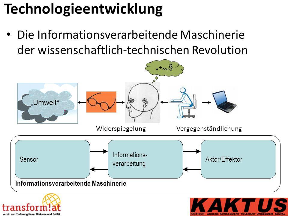 """Die Informationsverarbeitende Maschinerie der wissenschaftlich-technischen Revolution """"Umwelt WiderspiegelungVergegenständlichung § ~+* Sensor Informations- verarbeitung Aktor/Effektor Informationsverarbeitende Maschinerie Technologieentwicklung"""
