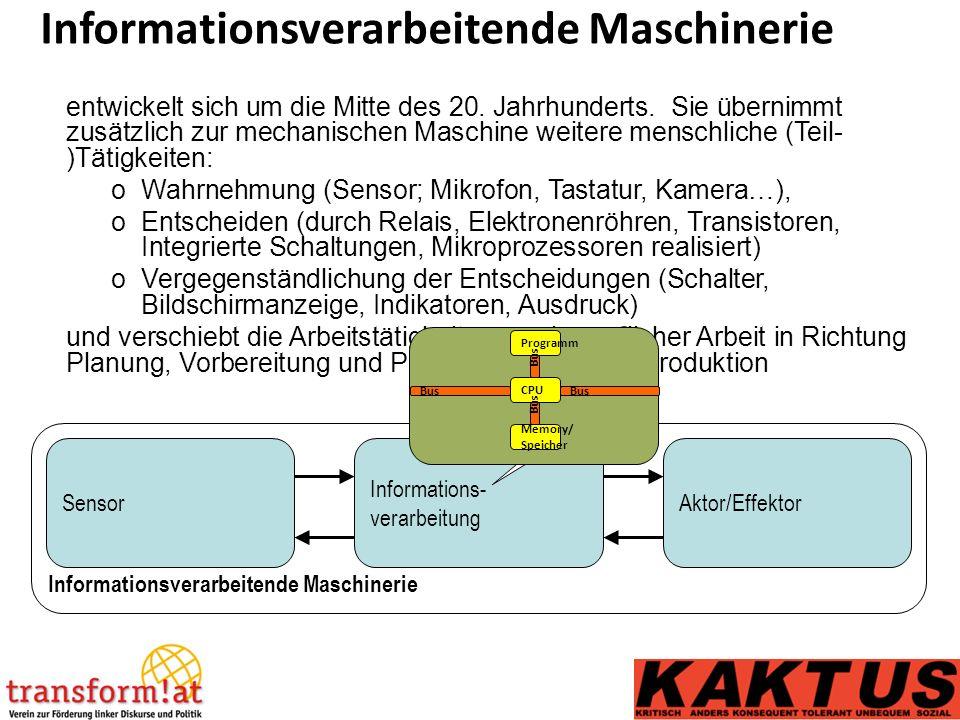 Informationsverarbeitende Maschinerie entwickelt sich um die Mitte des 20.