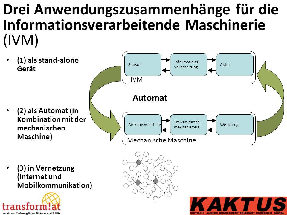 Drei Anwendungszusammenhänge für die Informationsverarbeitende Maschinerie (IVM) (1) als stand-alone Gerät (2) als Automat (in Kombination mit der mechanischen Maschine) (3) in Vernetzung (Internet und Mobilkommunikation) Sensor Informations- verarbeitung Aktor Antriebsmaschine Transmissions- mechanismus Werkzeug Mechanische Maschine IVM Automat