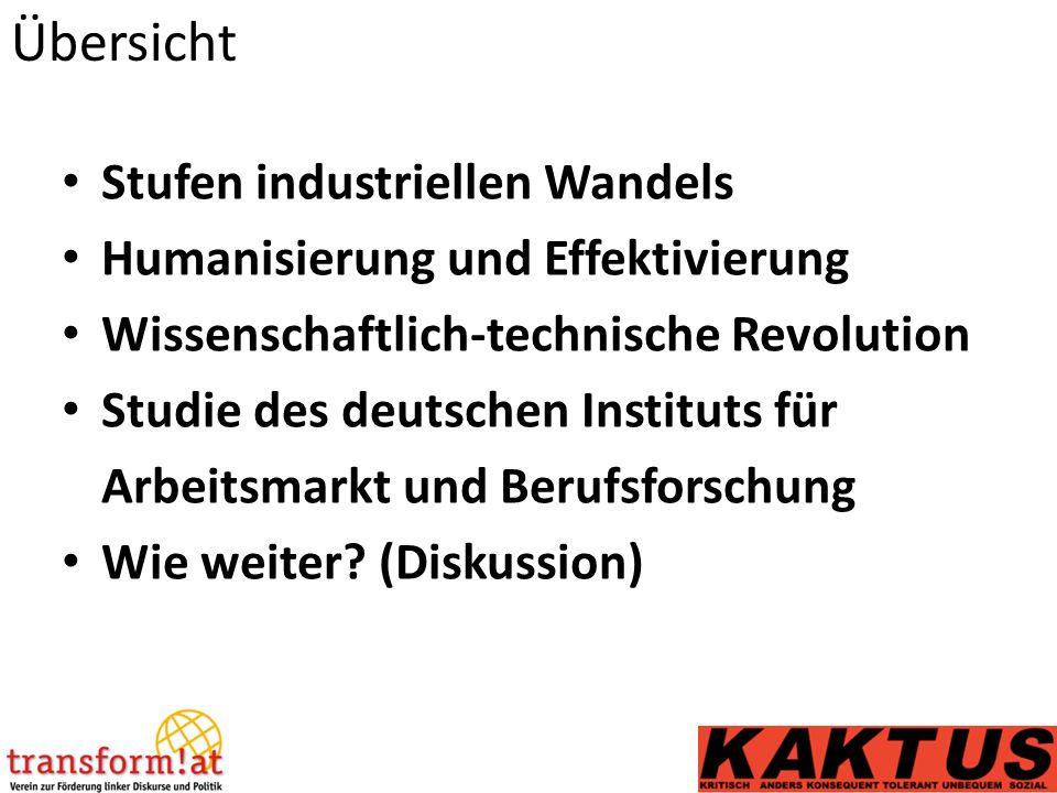 Übersicht Stufen industriellen Wandels Humanisierung und Effektivierung Wissenschaftlich-technische Revolution Studie des deutschen Instituts für Arbeitsmarkt und Berufsforschung Wie weiter.