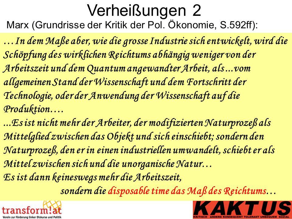 Verheißungen 2 Marx (Grundrisse der Kritik der Pol.