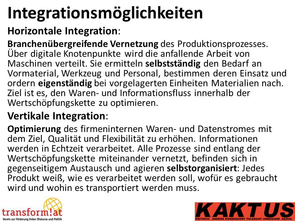 Horizontale Integration: Branchenübergreifende Vernetzung des Produktionsprozesses.