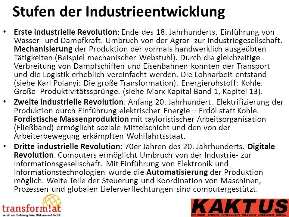 Stufen der Industrieentwicklung Erste industrielle Revolution: Ende des 18.