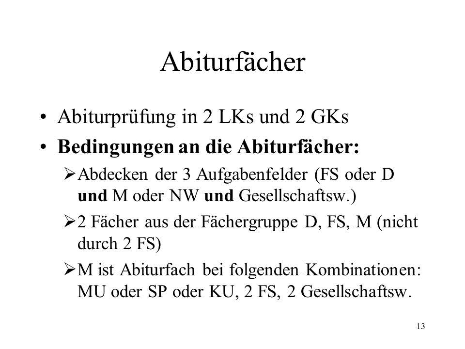 13 Abiturfächer Abiturprüfung in 2 LKs und 2 GKs Bedingungen an die Abiturfächer:  Abdecken der 3 Aufgabenfelder (FS oder D und M oder NW und Gesells