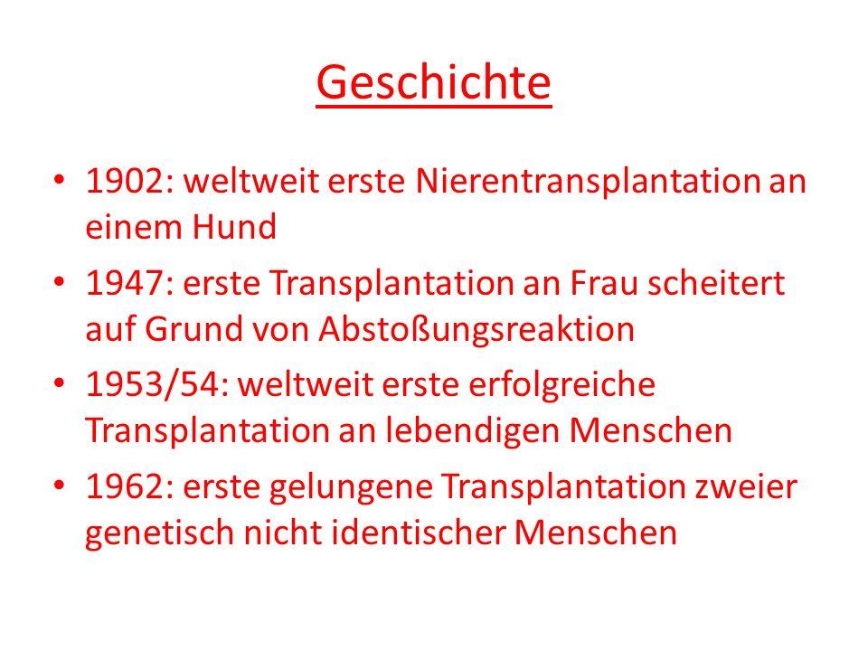 Geschichte 1902: weltweit erste Nierentransplantation an einem Hund 1947: erste Transplantation an Frau scheitert auf Grund von Abstoßungsreaktion 195