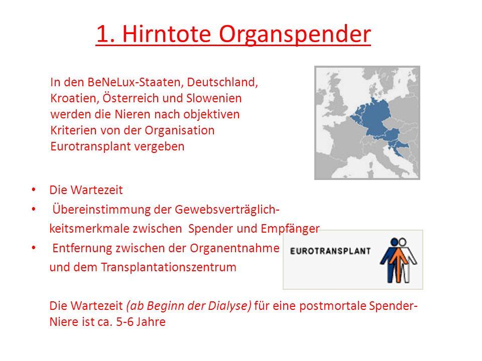 Quellen http://www.bag.admin.ch/transplantation/00692/0094 1/04759/index.html?lang=de http://www.bag.admin.ch/transplantation/00692/0094 1/04759/index.html?lang=de http://de.wikipedia.org/wiki/Nierentransplantation http://www.nierenbuch.de/8_nach_transplantation/53 61_abstossungsreaktion.htm http://www.nierenbuch.de/8_nach_transplantation/53 61_abstossungsreaktion.htm http://www.uniklinikum- regensburg.de/patienten/Transplantationszentrum/Nie rentransplantation/Operation/index.php http://www.uniklinikum- regensburg.de/patienten/Transplantationszentrum/Nie rentransplantation/Operation/index.php http://www.eurotransplant.nl/ http://www.hdz-nrw.de/gfx/eurotransplant.gif