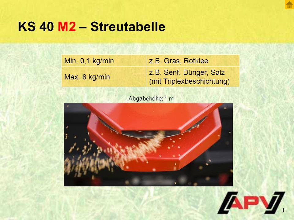 KS 40 M2 – Streutabelle 11 Abgabehöhe: 1 m Min.0,1 kg/minz.B.