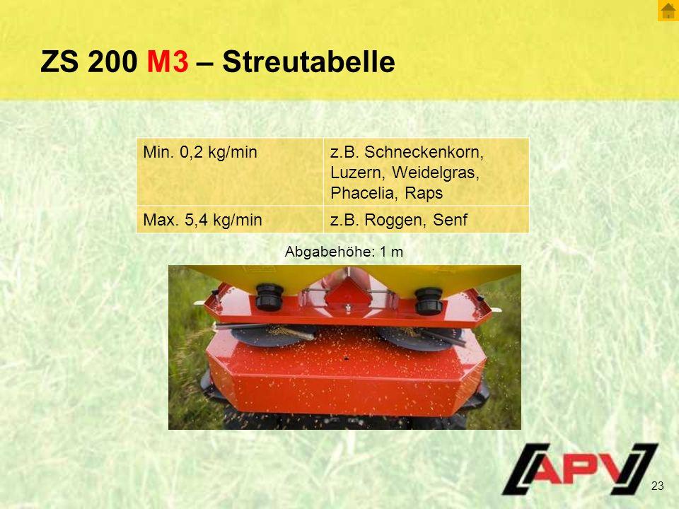 ZS 200 M3 – Streutabelle 23 Abgabehöhe: 1 m Min.0,2 kg/minz.B.