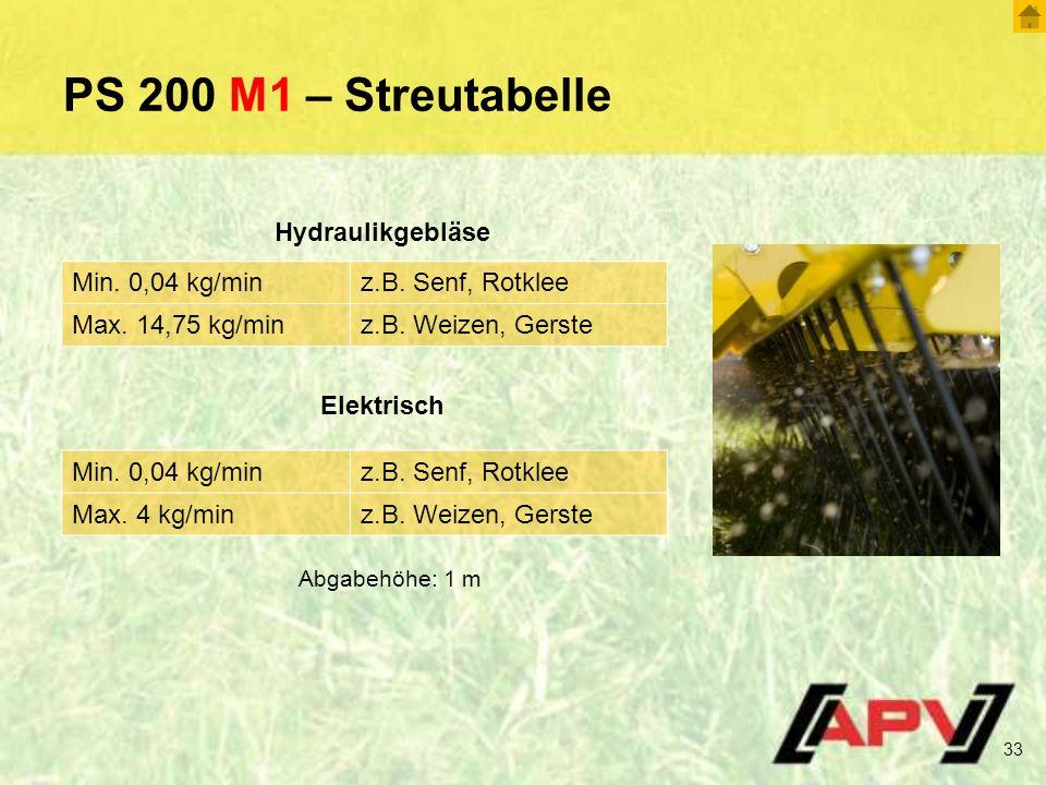 PS 200 M1 – Streutabelle 33 Abgabehöhe: 1 m Min.0,04 kg/minz.B.