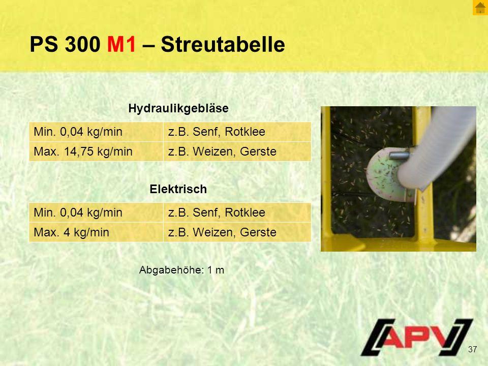 PS 300 M1 – Streutabelle 37 Abgabehöhe: 1 m Min.0,04 kg/minz.B.