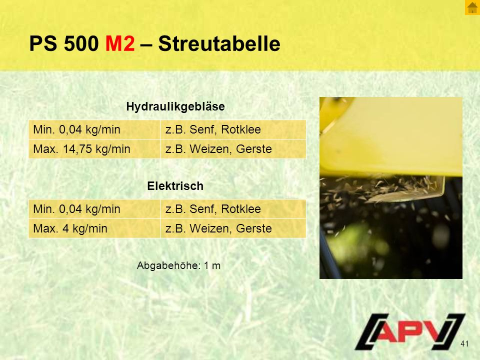 PS 500 M2 – Streutabelle 41 Abgabehöhe: 1 m Min.0,04 kg/minz.B.