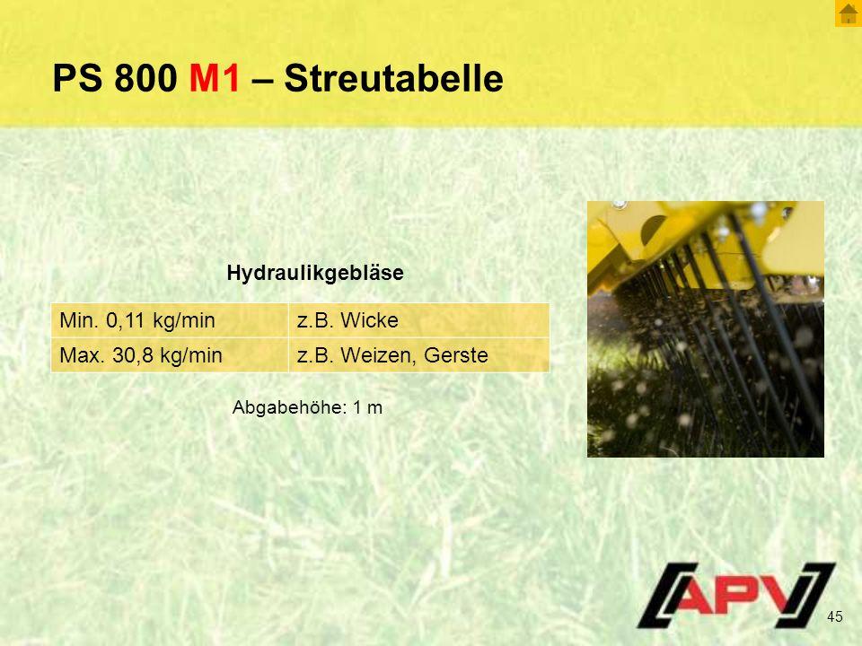 PS 800 M1 – Streutabelle 45 Abgabehöhe: 1 m Min.0,11 kg/minz.B.