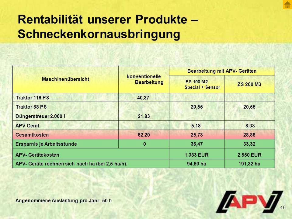 Rentabilität unserer Produkte – Schneckenkornausbringung Maschinenübersicht konventionelle Bearbeitung Bearbeitung mit APV- Geräten ES 100 M2 Special + Sensor ZS 200 M3 Traktor 116 PS40,37 Traktor 68 PS20,55 Düngerstreuer 2.000 l21,83 APV Gerät5,18 8,33 Gesamtkosten62,2025,7328,88 Ersparnis je Arbeitsstunde 036,4733,32 APV- Gerätekosten 1.383 EUR2.550 EUR APV- Geräte rechnen sich nach ha (bei 2,5 ha/h):94,80 ha191,32 ha Angenommene Auslastung pro Jahr: 50 h 49