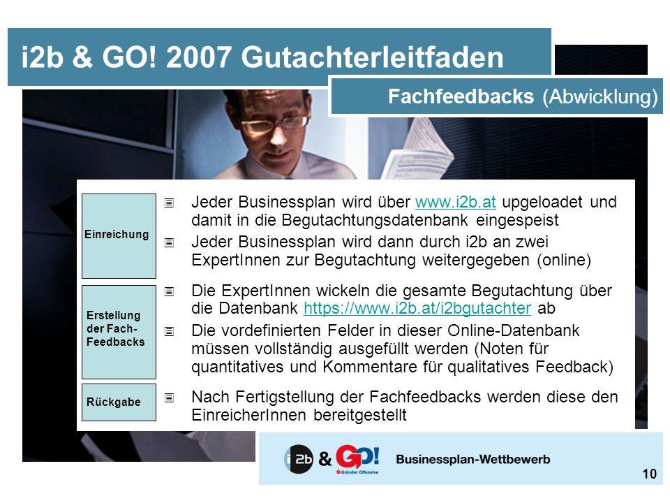  Jeder Businessplan wird über www.i2b.at upgeloadet und damit in die Begutachtungsdatenbank eingespeistwww.i2b.at  Jeder Businessplan wird dann durch i2b an zwei ExpertInnen zur Begutachtung weitergegeben (online)  Die ExpertInnen wickeln die gesamte Begutachtung über die Datenbank https://www.i2b.at/i2bgutachter abhttps://www.i2b.at/i2bgutachter  Die vordefinierten Felder in dieser Online-Datenbank müssen vollständig ausgefüllt werden (Noten für quantitatives und Kommentare für qualitatives Feedback)  Nach Fertigstellung der Fachfeedbacks werden diese den EinreicherInnen bereitgestellt i2b & GO.