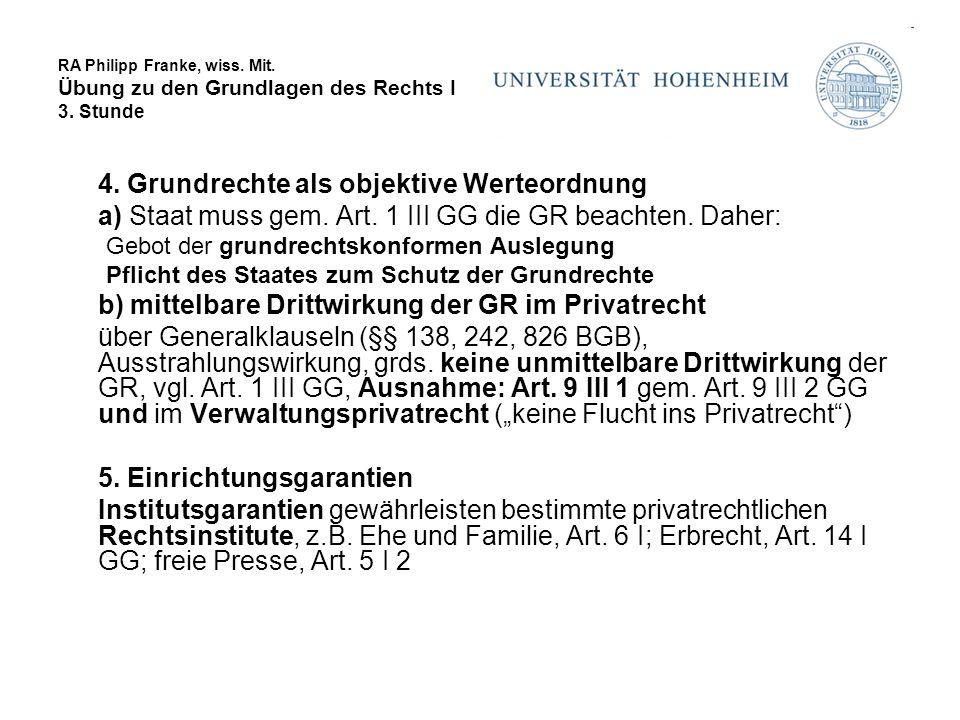 RA Philipp Franke, wiss. Mit. Übung zu den Grundlagen des Rechts I 3. Stunde 4. Grundrechte als objektive Werteordnung a) Staat muss gem. Art. 1 III G