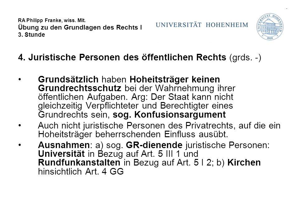 RA Philipp Franke, wiss.Mit. Übung zu den Grundlagen des Rechts I 3.