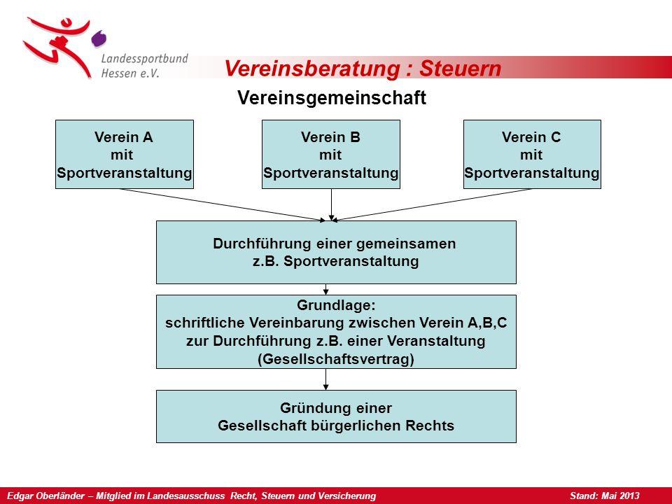 Vereinsberatung : Steuern Vereinsgemeinschaft Verein A mit Sportveranstaltung Verein B mit Sportveranstaltung Verein C mit Sportveranstaltung Durchführung einer gemeinsamen z.B.