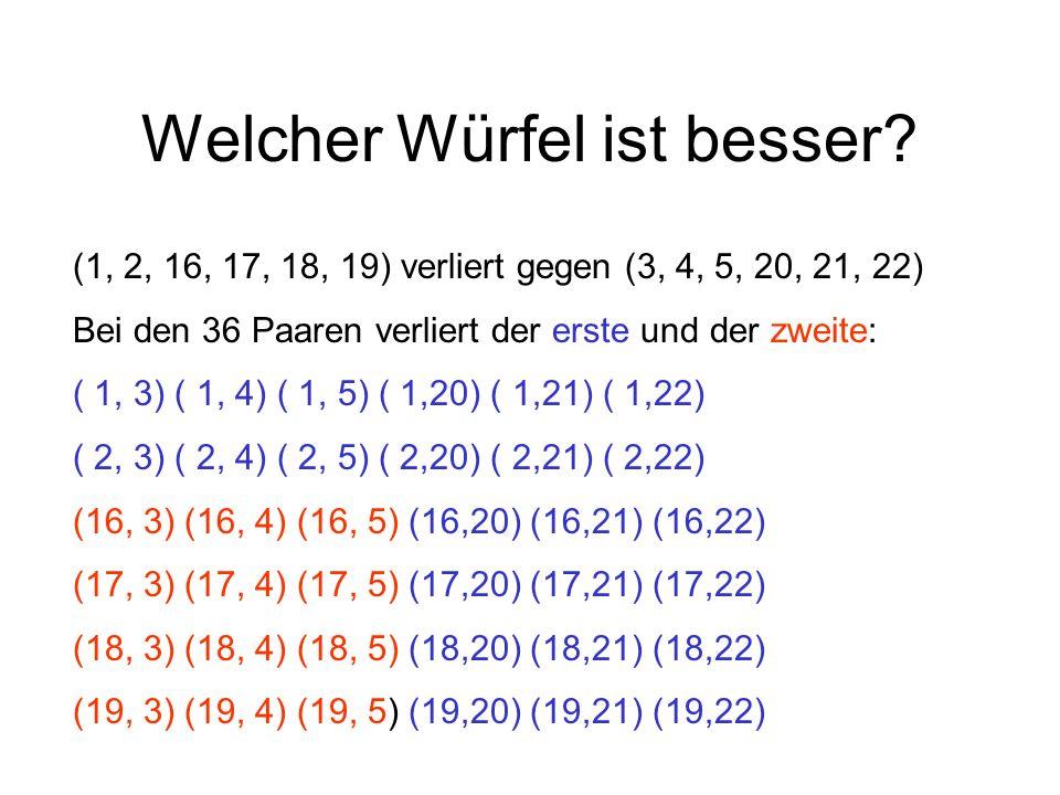 (1, 2, 16, 17, 18, 19) verliert gegen (3, 4, 5, 20, 21, 22) Bei den 36 Paaren verliert der erste und der zweite: ( 1, 3) ( 1, 4) ( 1, 5) ( 1,20) ( 1,21) ( 1,22) ( 2, 3) ( 2, 4) ( 2, 5) ( 2,20) ( 2,21) ( 2,22) (16, 3) (16, 4) (16, 5) (16,20) (16,21) (16,22) (17, 3) (17, 4) (17, 5) (17,20) (17,21) (17,22) (18, 3) (18, 4) (18, 5) (18,20) (18,21) (18,22) (19, 3) (19, 4) (19, 5) (19,20) (19,21) (19,22) Welcher Würfel ist besser