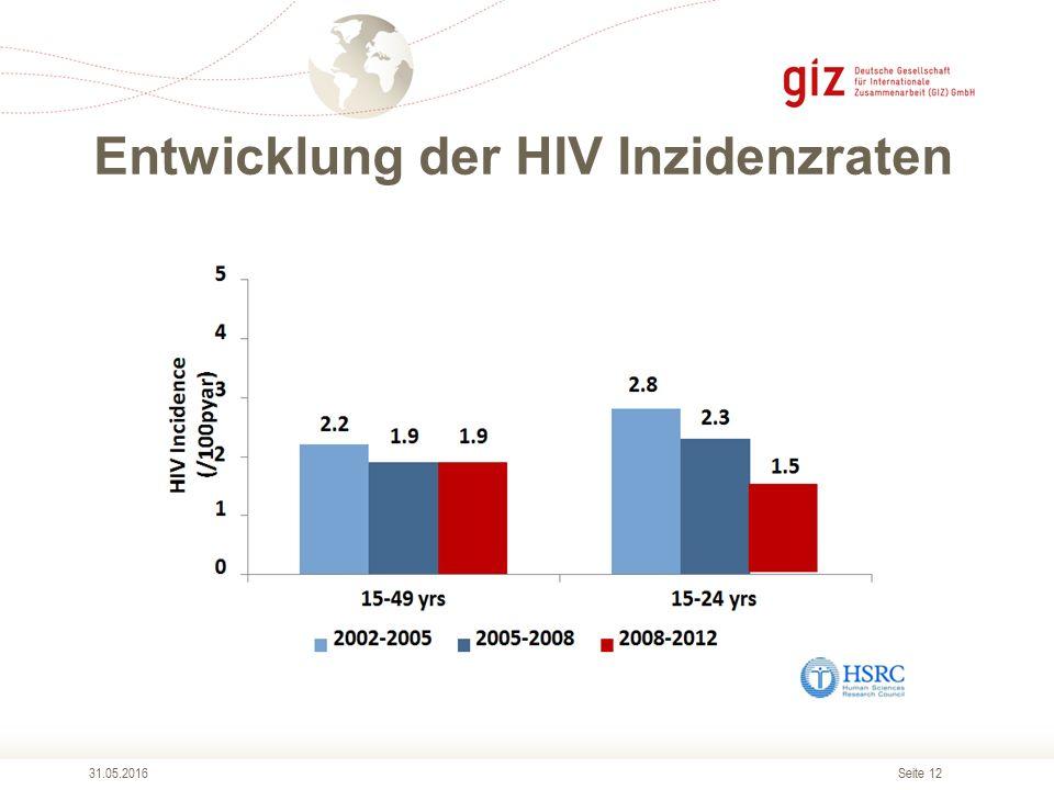 Seite 12 Entwicklung der HIV Inzidenzraten 31.05.2016