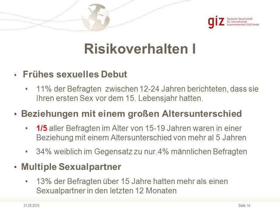 Seite 14 Risikoverhalten I 31.05.2016 Frühes sexuelles Debut 11% der Befragten zwischen 12-24 Jahren berichteten, dass sie Ihren ersten Sex vor dem 15.