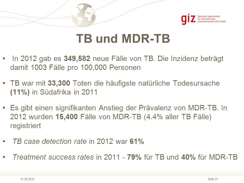 Seite 21 TB und MDR-TB 31.05.2016 In 2012 gab es 349,582 neue Fälle von TB.