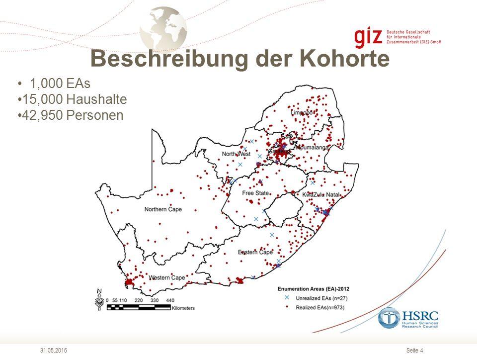 Seite 15 Risikoverhalten II 31.05.2016 Kondomnutzung 36% aller Befragten über 15 Jahre gaben an ein Kondom beim letzten Sexualakt genutzt zu haben Kondomnutzung mit regelmäßigen Sexualpartner ist niedirger als mit gelegentlichen Sexualpartner Knowledge of HIV status, transmission and prevention 62% der HIV-positiven männlichen Befragten kannten nicht ihren Status verglichen mit 45% von HIV-positiven Frauen Only 26.8% of South Africans had accurate knowledge Risiko Perzeption 77% aller Befragten glauben, dass sie kein HIV-Infektionsrisiko haben.
