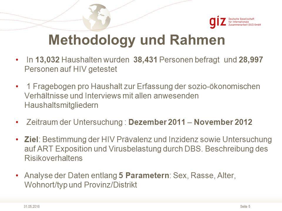 Seite 16 Wirkung von HIV Aufklärungsprogrammen 31.05.2016