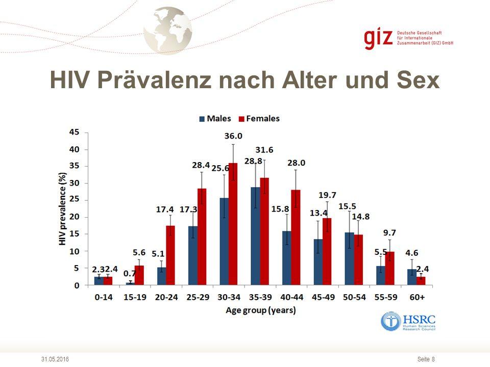 Seite 8 HIV Prävalenz nach Alter und Sex 31.05.2016