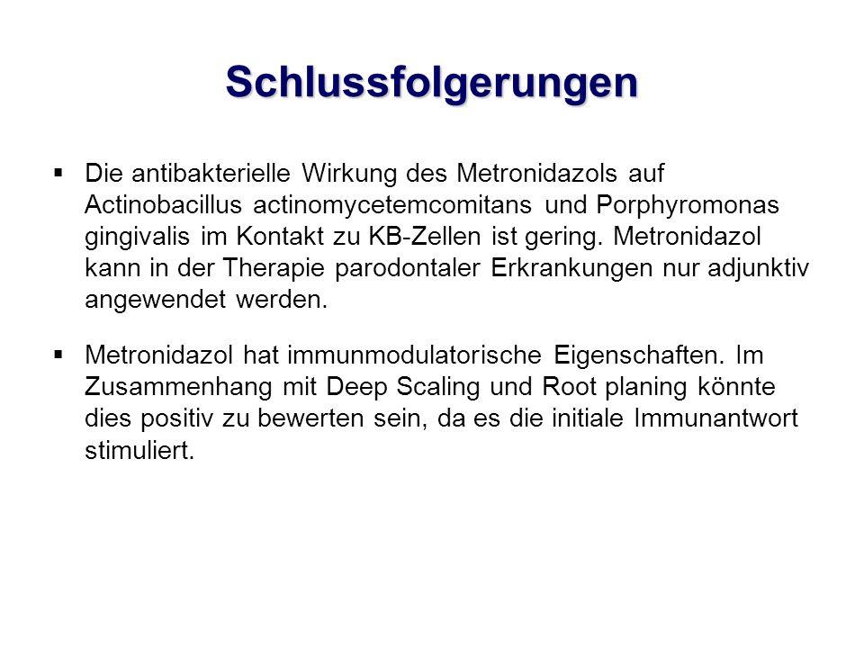 Schlussfolgerungen  Die antibakterielle Wirkung des Metronidazols auf Actinobacillus actinomycetemcomitans und Porphyromonas gingivalis im Kontakt zu KB-Zellen ist gering.