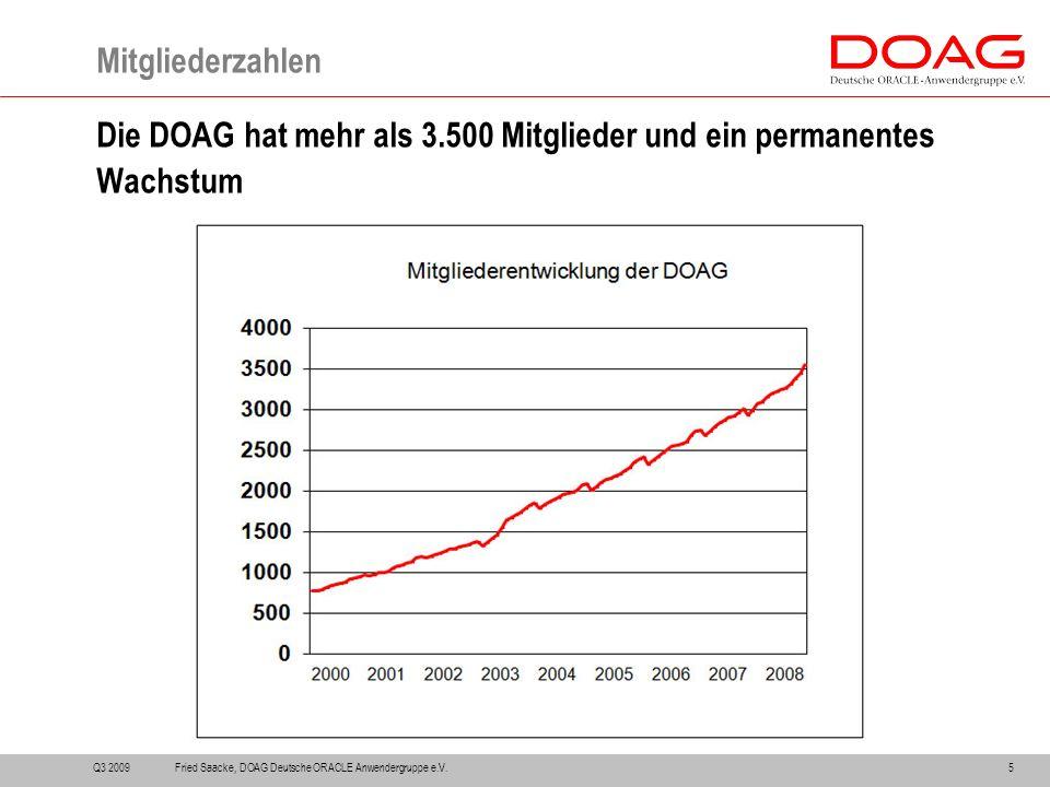 Die DOAG hat mehr als 3.500 Mitglieder und ein permanentes Wachstum Mitgliederzahlen Q3 20095Fried Saacke, DOAG Deutsche ORACLE Anwendergruppe e.V.