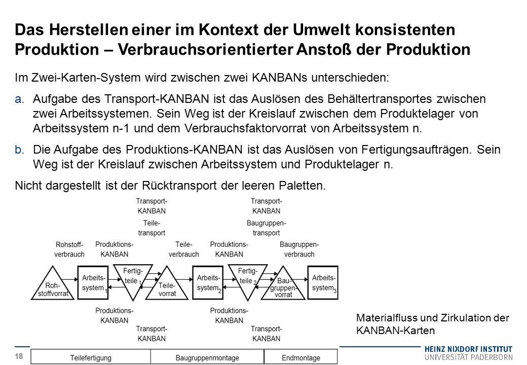 Das Herstellen einer im Kontext der Umwelt konsistenten Produktion – Verbrauchsorientierter Anstoß der Produktion Wirtschaftsinformatik, insb. CIM Im