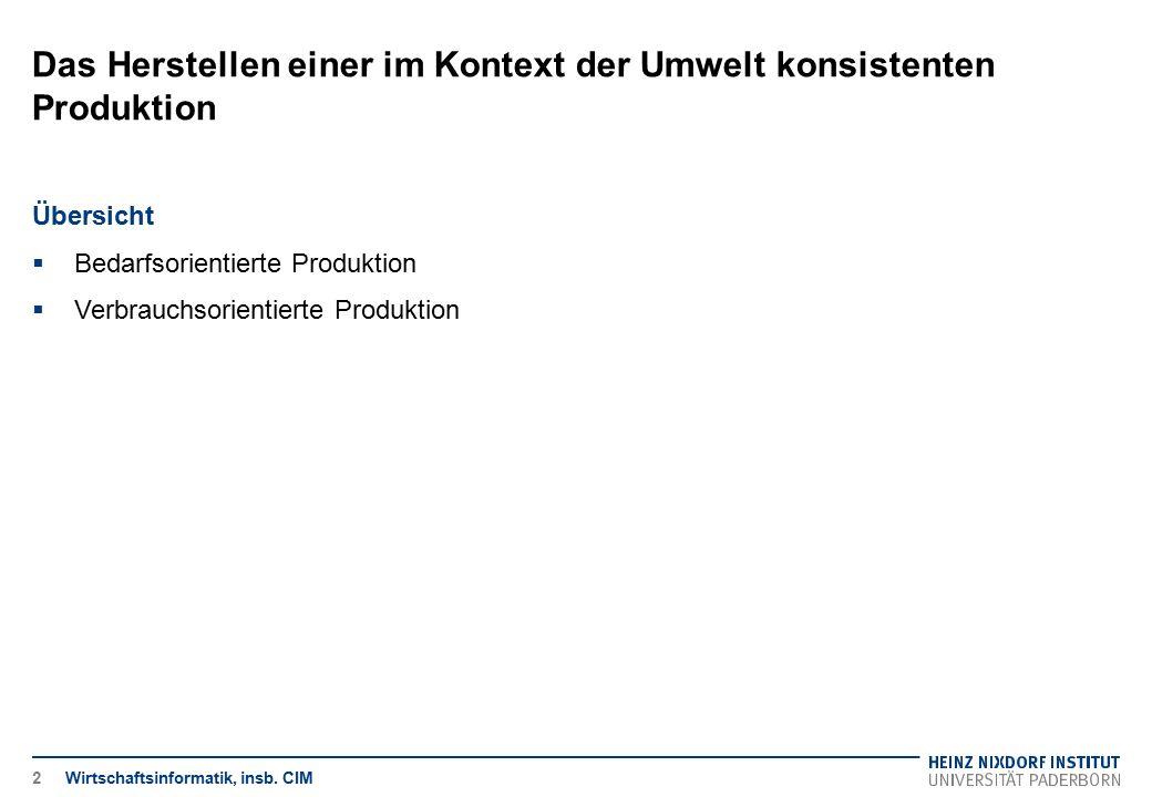 Das Herstellen einer im Kontext der Umwelt konsistenten Produktion Wirtschaftsinformatik, insb. CIM Übersicht  Bedarfsorientierte Produktion  Verbra