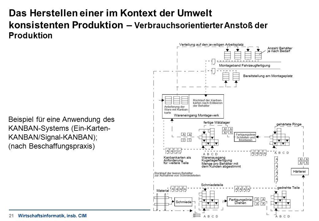 Das Herstellen einer im Kontext der Umwelt konsistenten Produktion – Verbrauchsorientierter Anstoß der Produktion Beispiel für eine Anwendung des KANB