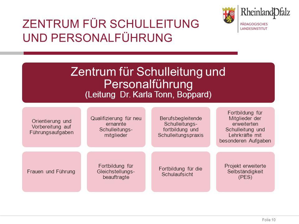 Folie 10 Zentrum für Schulleitung und Personalführung (Leitung Dr. Karla Tonn, Boppard) Orientierung und Vorbereitung auf Führungsaufgaben Frauen und