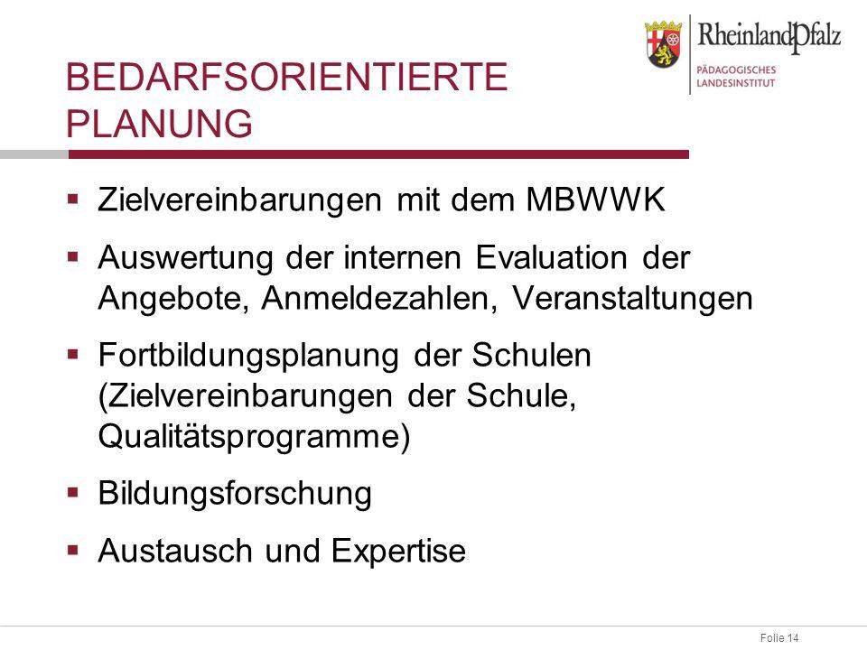 Folie 14 BEDARFSORIENTIERTE PLANUNG  Zielvereinbarungen mit dem MBWWK  Auswertung der internen Evaluation der Angebote, Anmeldezahlen, Veranstaltung