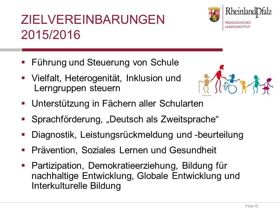 Folie 15 ZIELVEREINBARUNGEN 2015/2016  Führung und Steuerung von Schule  Vielfalt, Heterogenität, Inklusion und Lerngruppen steuern  Unterstützung