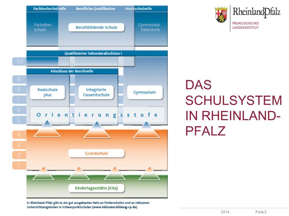 Folie 4 DAS PL bietet als Partner und zentraler Dienstleister Schulen und Lehrkräften in Rheinland-Pfalz ein umfassendes und gut vernetztes Angebot an Fort- und Weiterbildung, Medien und Materialien, pädagogischer und schulpsychologischer Beratung sowie IT- Diensten.