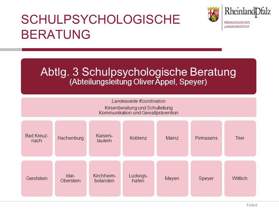 Folie 8 SCHULPSYCHOLOGISCHE BERATUNG Abtlg. 3 Schulpsychologische Beratung (Abteilungsleitung Oliver Appel, Speyer) Landesweite Koordination Krisenber